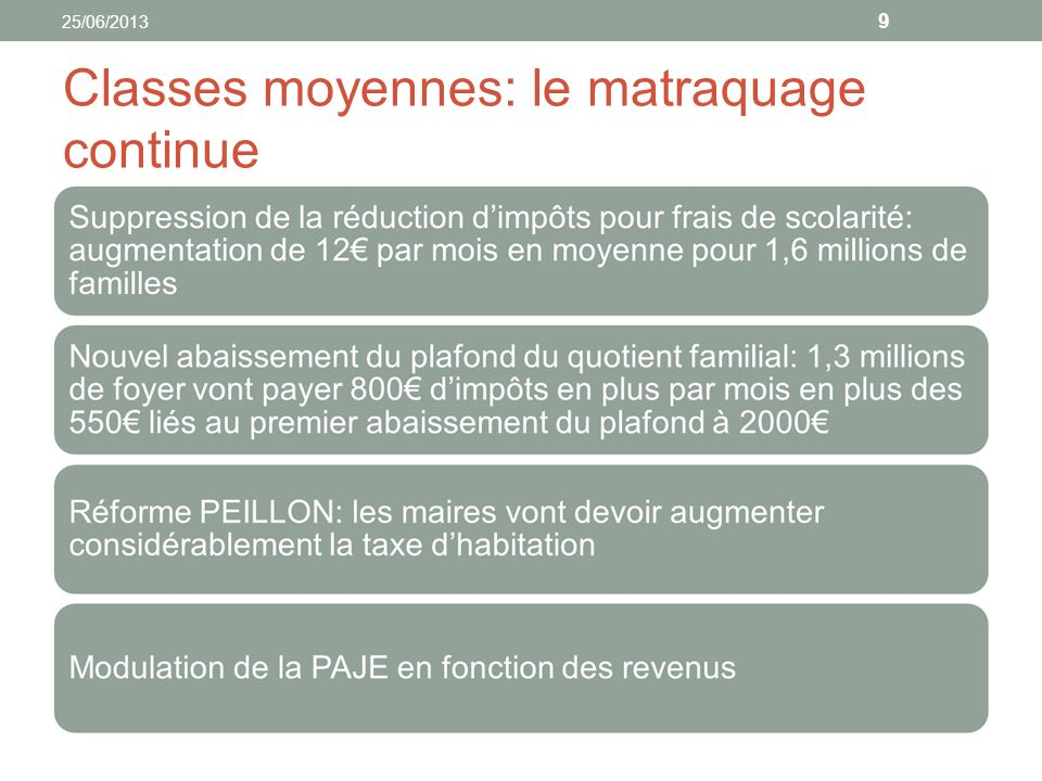 Classes moyennes: le matraquage continue 9 25/06/2013