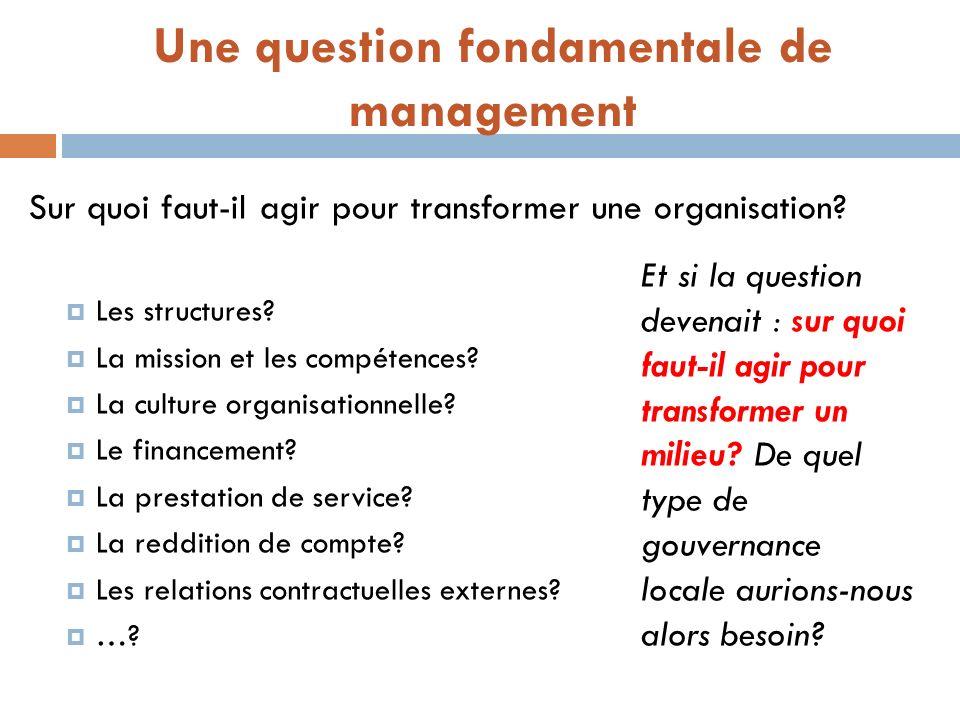 Une question fondamentale de management Sur quoi faut-il agir pour transformer une organisation? Les structures? La mission et les compétences? La cul