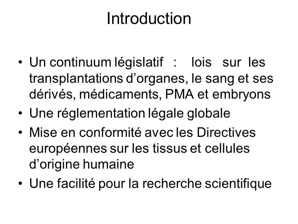 3.2- Utilisation secondaire de MCH (art.20-21) Double distinction sur finalité et nature du MCH.