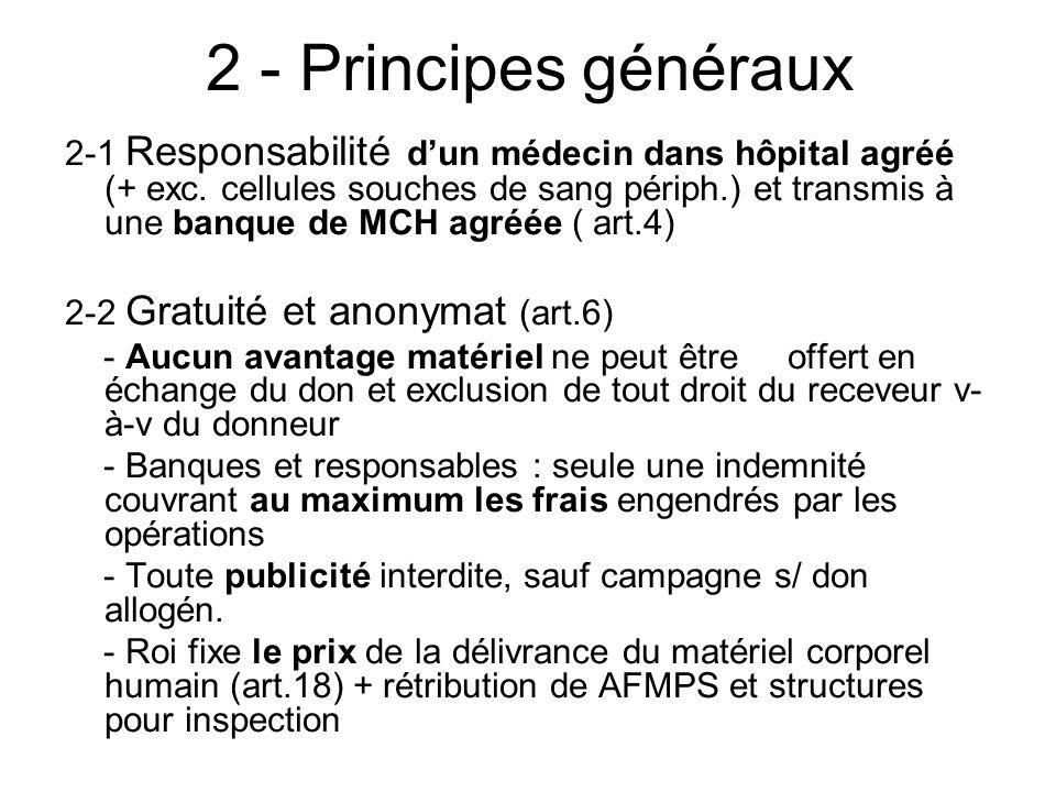 2.3 Autonomie et Consentement (art.