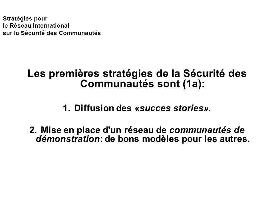 Stratégies pour le Réseau International sur la Sécurité des Communautés Les premières stratégies de la Sécurité des Communautés sont (1a): 1.Diffusion des «succes stories».