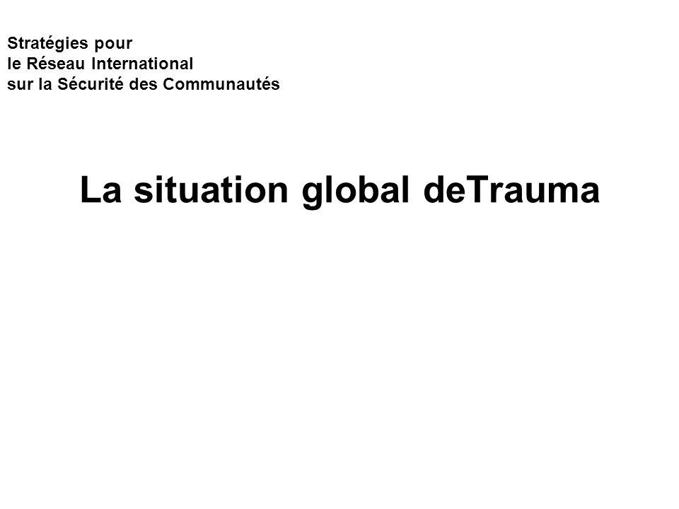 Stratégies pour le Réseau International sur la Sécurité des Communautés La situation global deTrauma