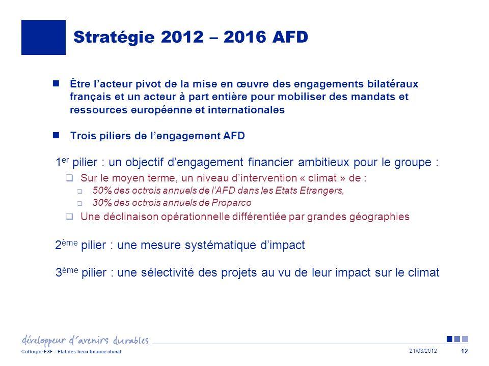 21/03/2012 Colloque ESF – Etat des lieux finance climat 12 Stratégie 2012 – 2016 AFD Être lacteur pivot de la mise en œuvre des engagements bilatéraux