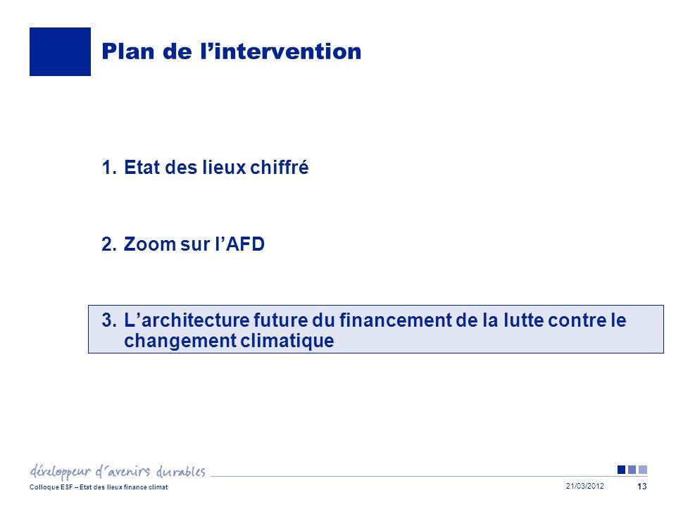 21/03/2012 Colloque ESF – Etat des lieux finance climat 13 Plan de lintervention 1.Etat des lieux chiffré 2.Zoom sur lAFD 3.Larchitecture future du fi