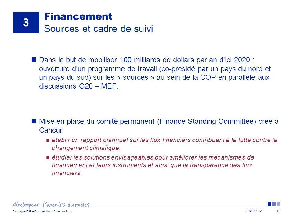 21/03/2012 Colloque ESF – Etat des lieux finance climat 15 Financement Sources et cadre de suivi Dans le but de mobiliser 100 milliards de dollars par
