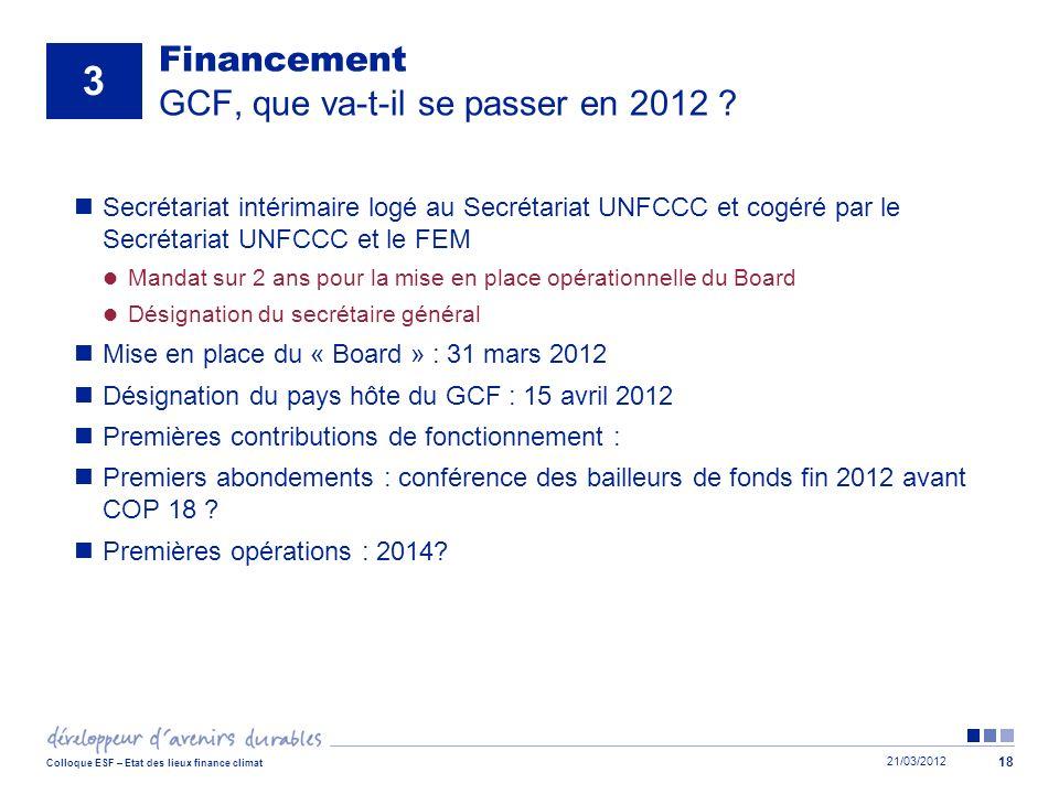 21/03/2012 Colloque ESF – Etat des lieux finance climat 18 Financement GCF, que va-t-il se passer en 2012 ? Secrétariat intérimaire logé au Secrétaria