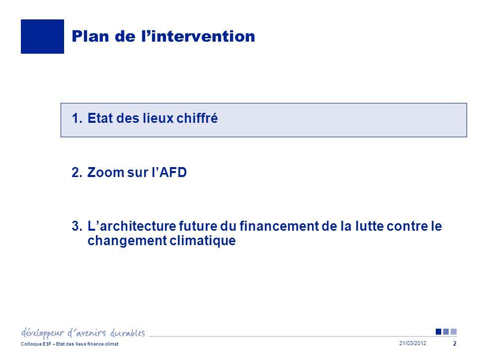 21/03/2012 Colloque ESF – Etat des lieux finance climat 13 Plan de lintervention 1.Etat des lieux chiffré 2.Zoom sur lAFD 3.Larchitecture future du financement de la lutte contre le changement climatique