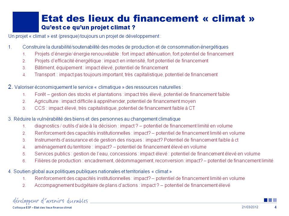21/03/2012 Colloque ESF – Etat des lieux finance climat 15 Financement Sources et cadre de suivi Dans le but de mobiliser 100 milliards de dollars par an dici 2020 : ouverture dun programme de travail (co-présidé par un pays du nord et un pays du sud) sur les « sources » au sein de la COP en parallèle aux discussions G20 – MEF.
