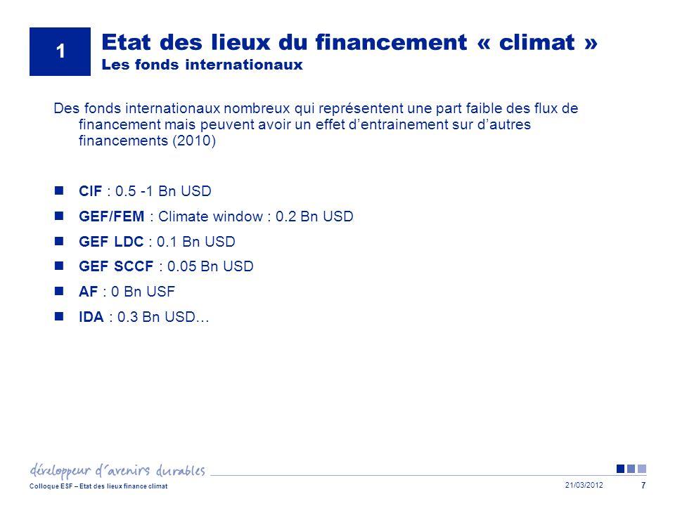 21/03/2012 Colloque ESF – Etat des lieux finance climat 8 Etat des lieux du financement « climat » les fonds carbone 1 Des fonds internationaux nombreux qui représentent une part faible des flux de financement mais peuvent avoir un effet dentrainement dautres financements (2010) CIF : 0.5 -1 Bn USD GEF/FEM : Climate window : 0.2 Bn USD GEF LDC : 0.1 Bn USD GEF SCCF : 0.05 Bn USD AF : 0 Bn USF IDA : 0.3 Bn USD…