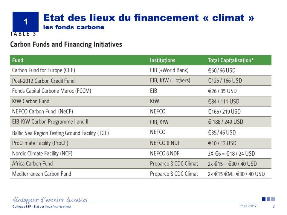 21/03/2012 Colloque ESF – Etat des lieux finance climat 8 Etat des lieux du financement « climat » les fonds carbone 1 Des fonds internationaux nombre