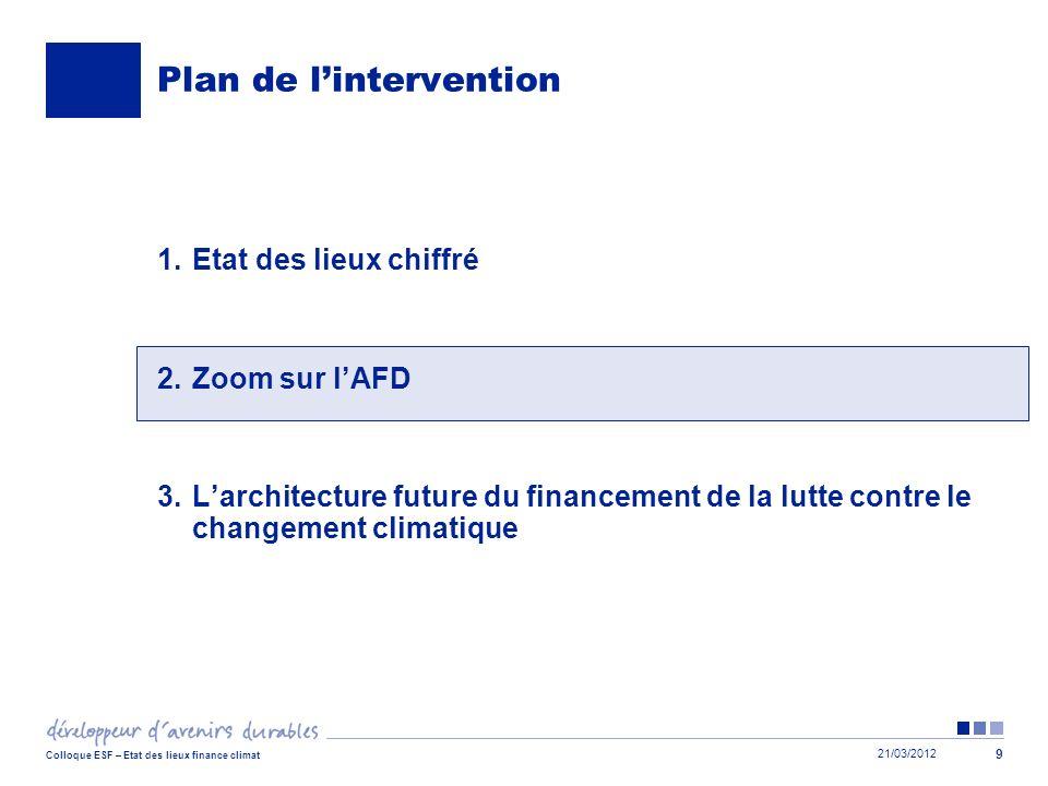 21/03/2012 Colloque ESF – Etat des lieux finance climat 9 Plan de lintervention 1.Etat des lieux chiffré 2.Zoom sur lAFD 3.Larchitecture future du fin