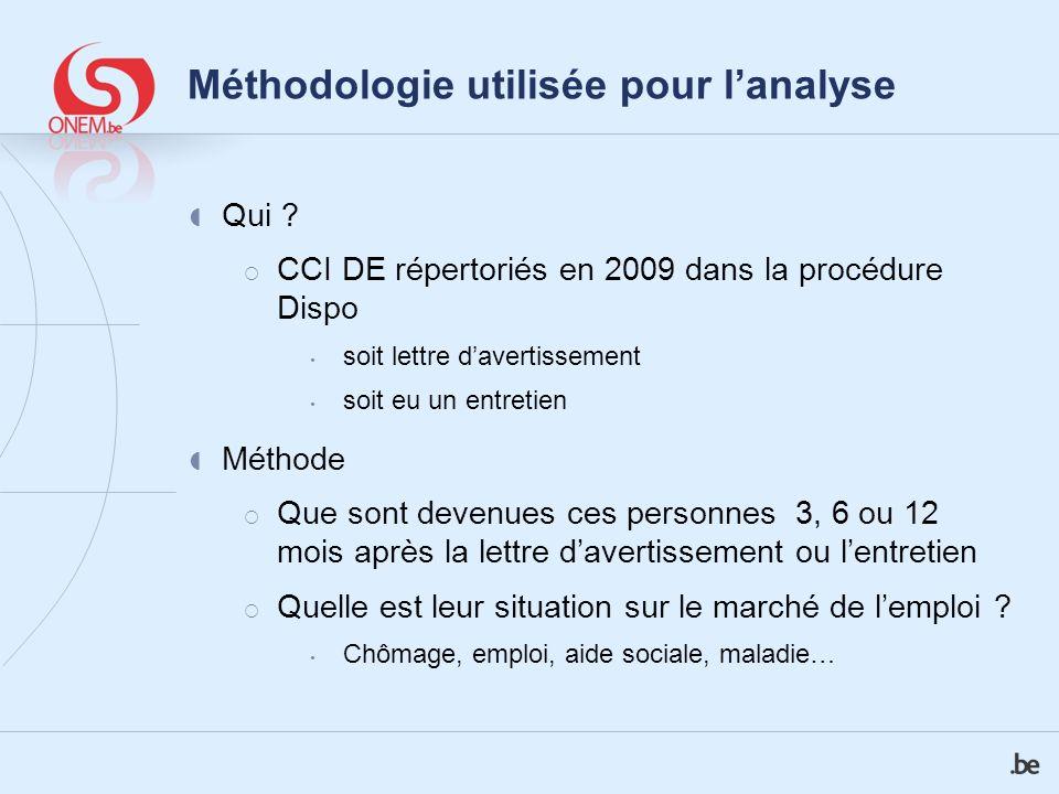 Méthodologie utilisée pour lanalyse Qui .