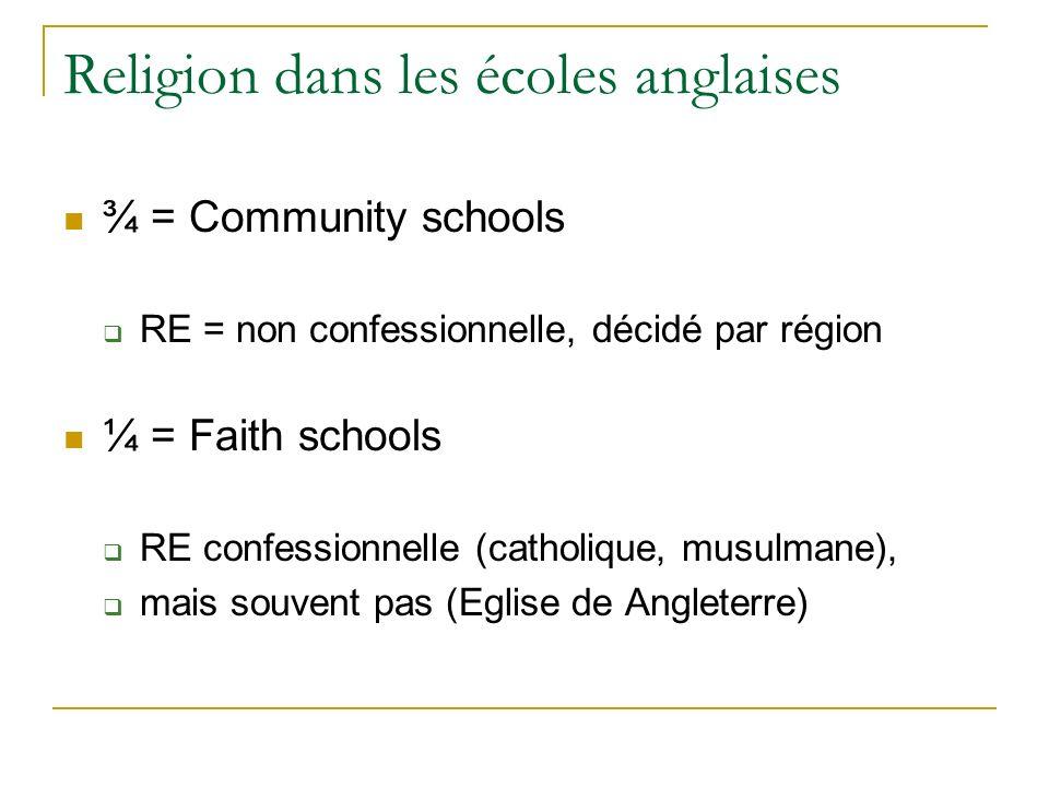 Religion dans les écoles anglaises ¾ = Community schools RE = non confessionnelle, décidé par région ¼ = Faith schools RE confessionnelle (catholique, musulmane), mais souvent pas (Eglise de Angleterre)