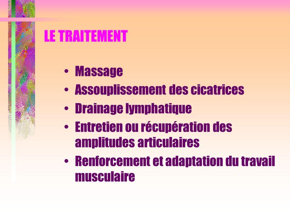 LE TRAITEMENT Massage Assouplissement des cicatrices Drainage lymphatique Entretien ou récupération des amplitudes articulaires Renforcement et adapta