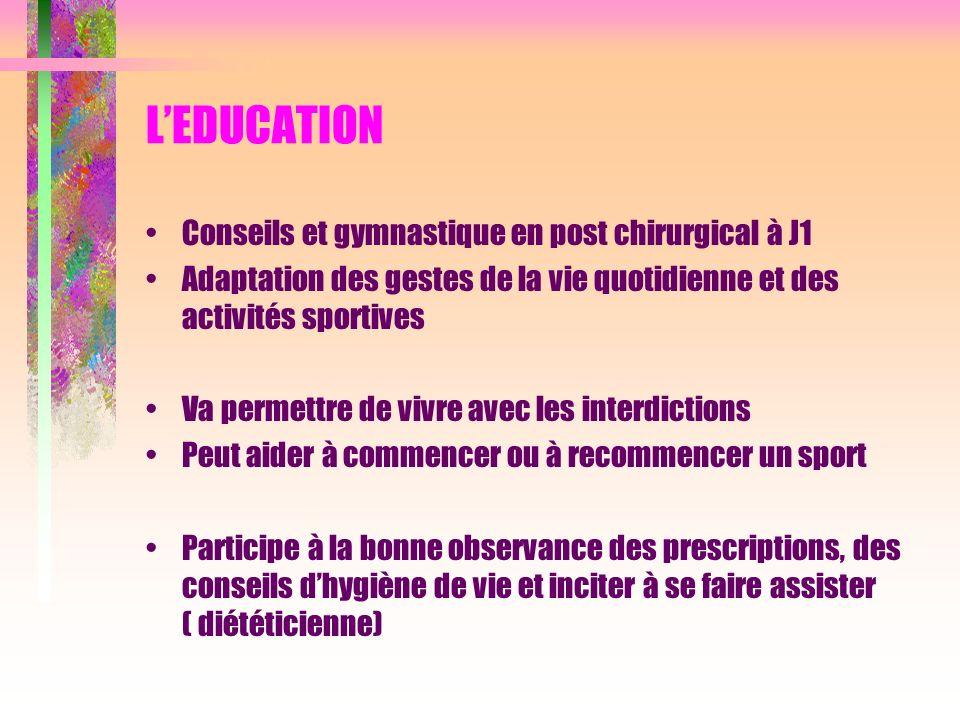 LEDUCATION Conseils et gymnastique en post chirurgical à J1 Adaptation des gestes de la vie quotidienne et des activités sportives Va permettre de viv