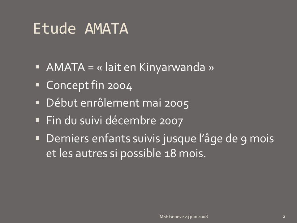 Etude AMATA AMATA = « lait en Kinyarwanda » Concept fin 2004 Début enrôlement mai 2005 Fin du suivi décembre 2007 Derniers enfants suivis jusque lâge de 9 mois et les autres si possible 18 mois.
