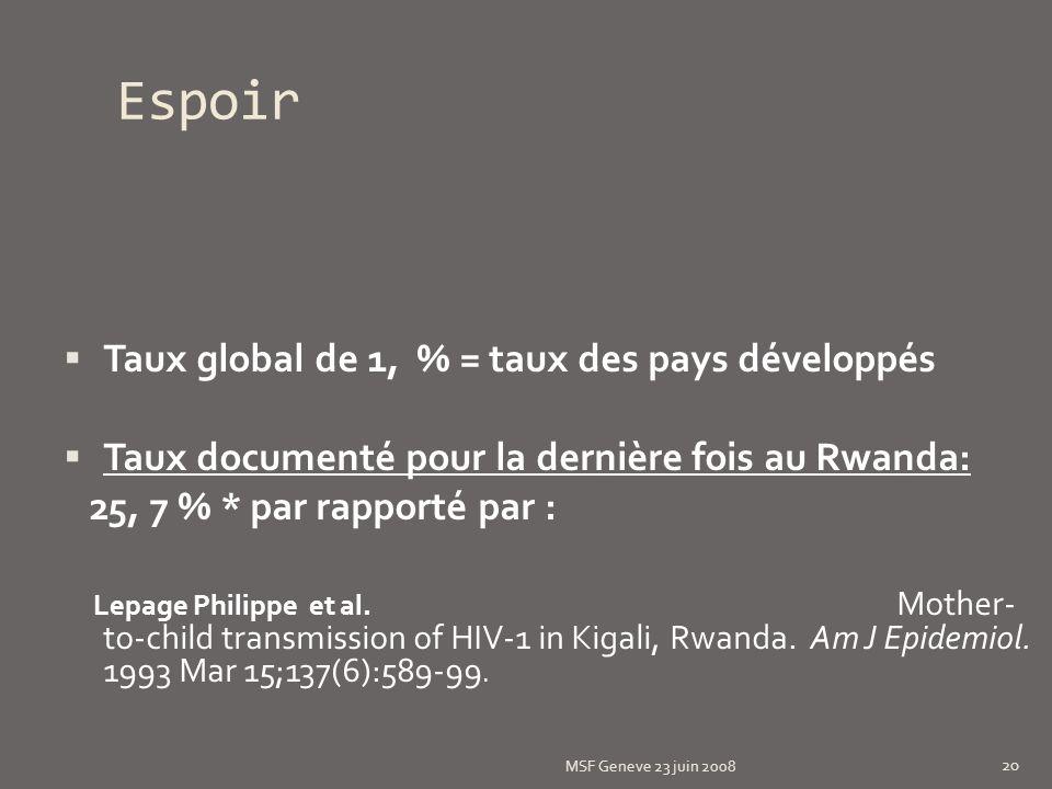 Espoir Taux global de 1, % = taux des pays développés Taux documenté pour la dernière fois au Rwanda: 25, 7 % * par rapporté par : Lepage Philippe et al.