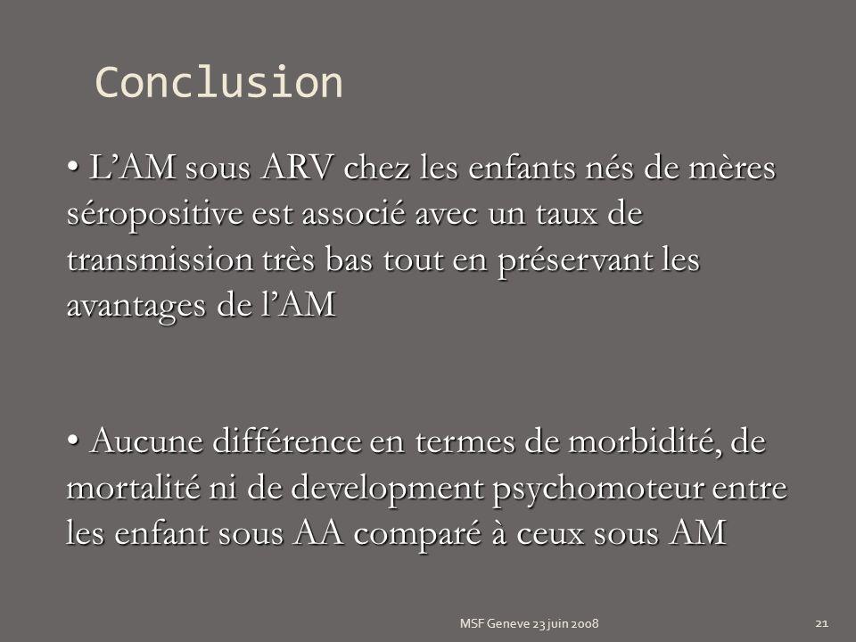 Conclusion MSF Geneve 23 juin 2008 21 LAM sous ARV chez les enfants nés de mères séropositive est associé avec un taux de transmission très bas tout e