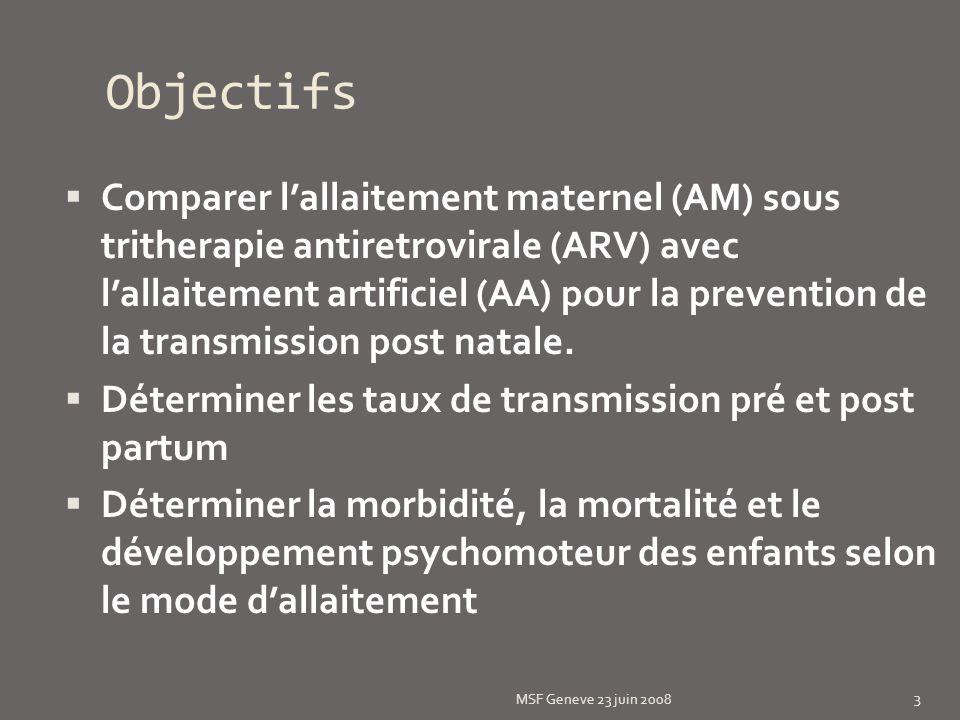 Objectifs Comparer lallaitement maternel (AM) sous tritherapie antiretrovirale (ARV) avec lallaitement artificiel (AA) pour la prevention de la transmission post natale.