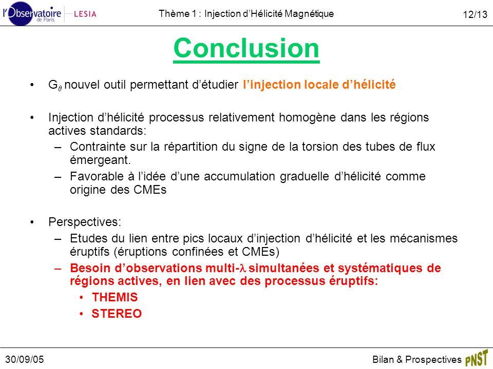 30/09/05Bilan & Prospectives 12/13 Thème 1 : Injection dHélicité Magnétique Conclusion G nouvel outil permettant détudier linjection locale dhélicité