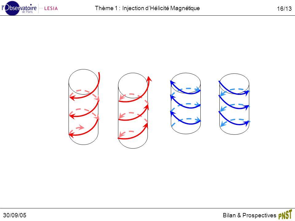 30/09/05Bilan & Prospectives 16/13 Thème 1 : Injection dHélicité Magnétique