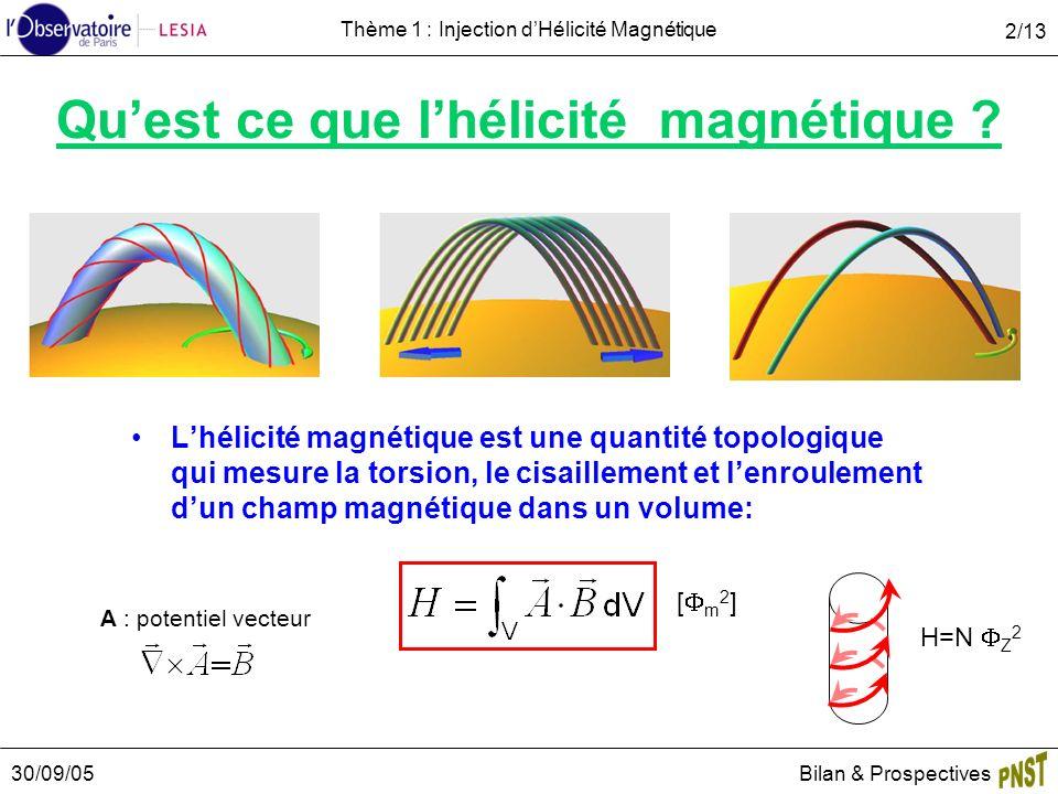 30/09/05Bilan & Prospectives 2/13 Thème 1 : Injection dHélicité Magnétique Quest ce que lhélicité magnétique ? Lhélicité magnétique est une quantité t