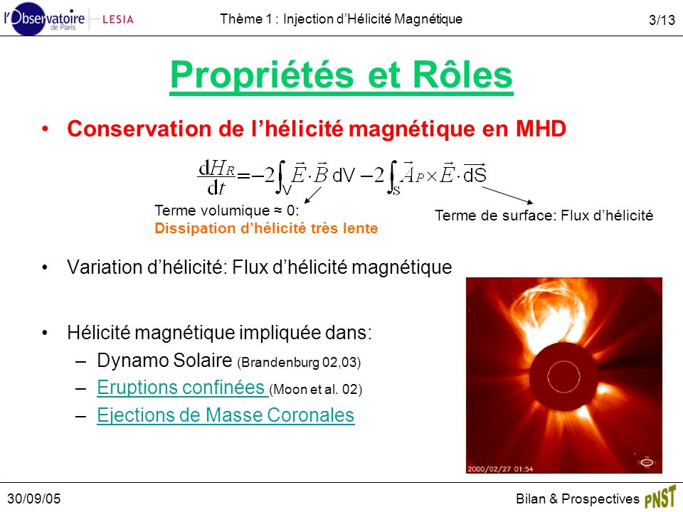 30/09/05Bilan & Prospectives 3/13 Thème 1 : Injection dHélicité Magnétique Propriétés et Rôles Conservation de lhélicité magnétique en MHD Variation dhélicité: Flux dhélicité magnétique Hélicité magnétique impliquée dans: –Dynamo Solaire (Brandenburg 02,03) –Eruptions confinées (Moon et al.