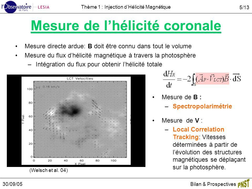 30/09/05Bilan & Prospectives 5/13 Thème 1 : Injection dHélicité Magnétique Mesure de lhélicité coronale Mesure directe ardue: B doit être connu dans tout le volume Mesure du flux dhélicité magnétique à travers la photosphère –Intégration du flux pour obtenir lhélicité totale Mesure de B : –Spectropolarimétrie Mesure de V : –Local Correlation Tracking: Vitesses déterminées à partir de lévolution des structures magnétiques se déplaçant sur la photosphère.