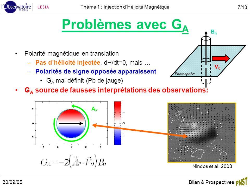 30/09/05Bilan & Prospectives 7/13 Thème 1 : Injection dHélicité Magnétique Nindos et al. 2003 Problèmes avec G A Polarité magnétique en translation –P