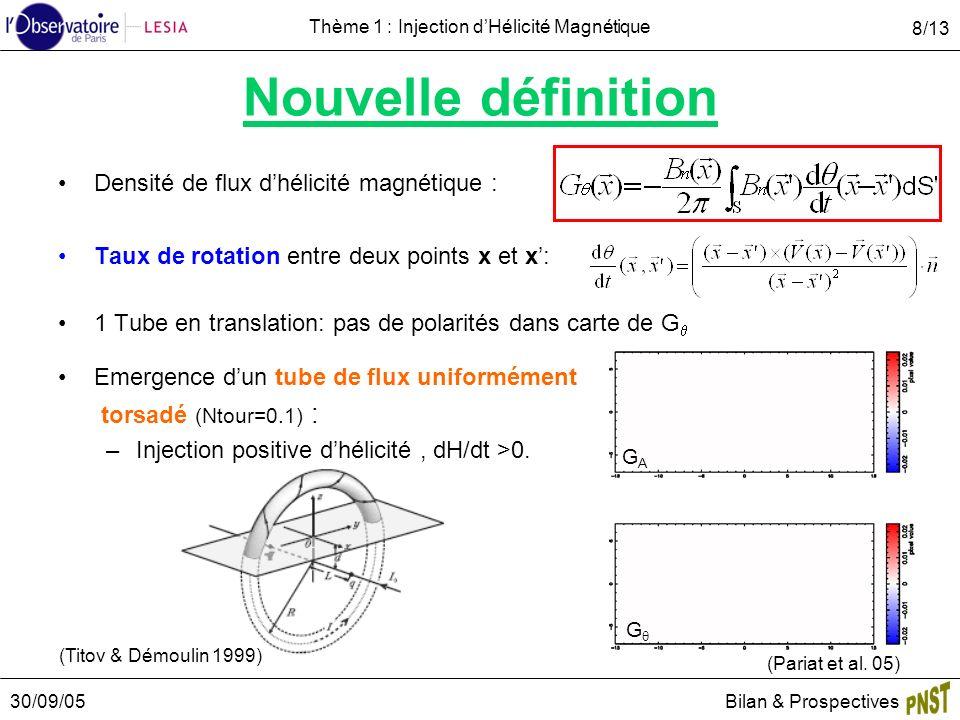 30/09/05Bilan & Prospectives 8/13 Thème 1 : Injection dHélicité Magnétique G GAGA (Pariat et al. 05) Nouvelle définition Densité de flux dhélicité mag