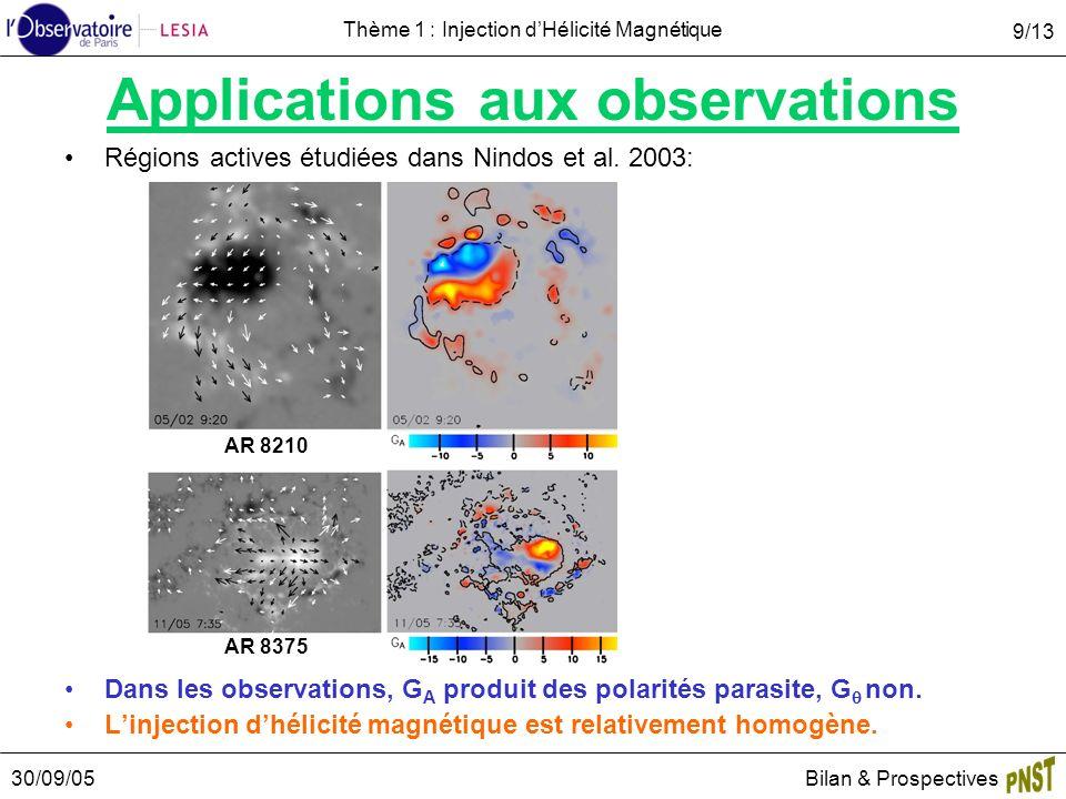 30/09/05Bilan & Prospectives 9/13 Thème 1 : Injection dHélicité Magnétique Applications aux observations Régions actives étudiées dans Nindos et al.