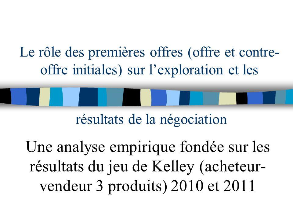 Le rôle des premières offres (offre et contre- offre initiales) sur lexploration et les résultats de la négociation Une analyse empirique fondée sur les résultats du jeu de Kelley (acheteur- vendeur 3 produits) 2010 et 2011