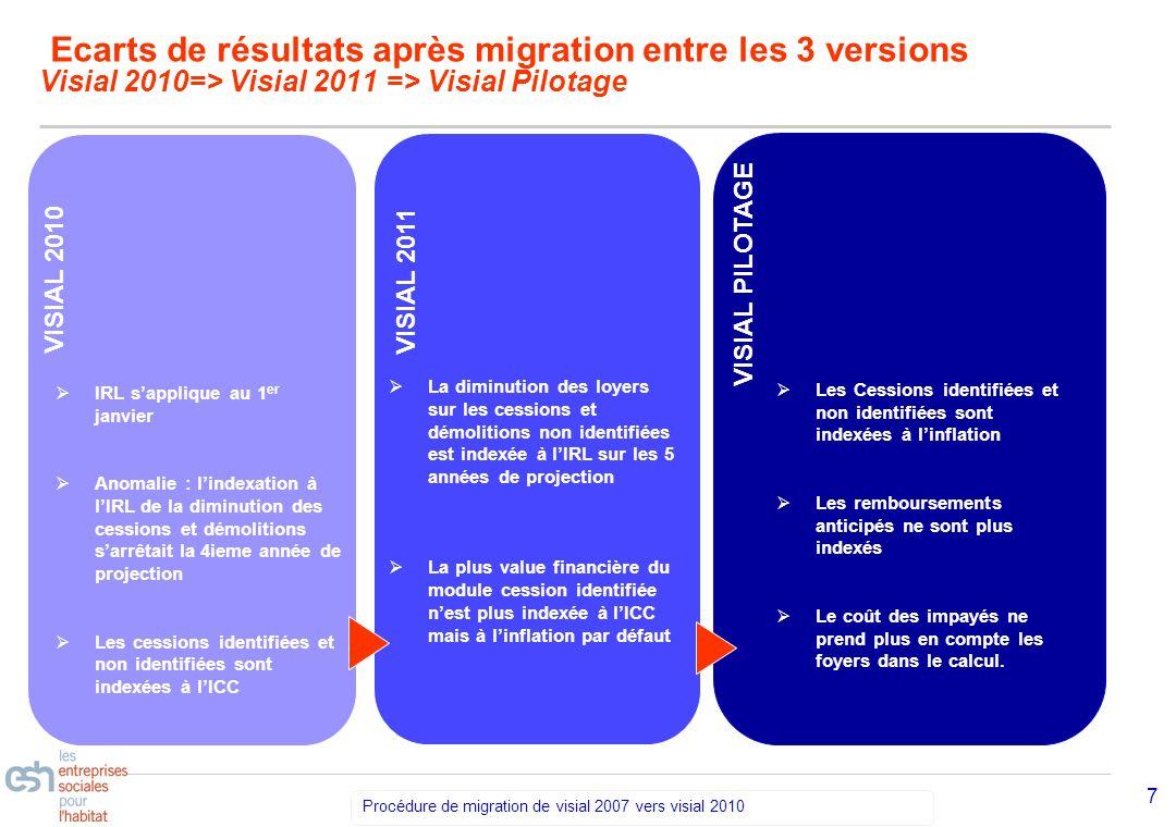Séminaire Découverte VISIAL 2010 – réf kl Procédure de migration de visial 2007 vers visial 2010 Ecarts de résultats après migration entre les 3 versi