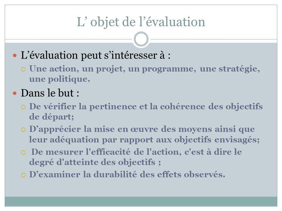 L objet de lévaluation Lévaluation peut sintéresser à : Une action, un projet, un programme, une stratégie, une politique. Dans le but : De vérifier l