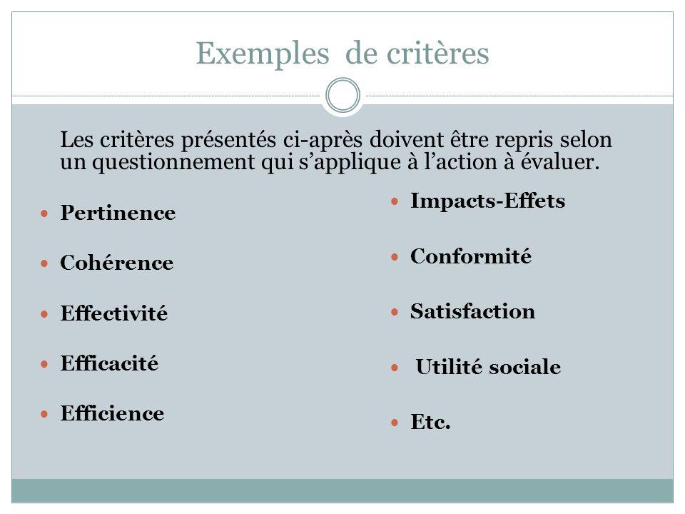 Exemples de critères Les critères présentés ci-après doivent être repris selon un questionnement qui sapplique à laction à évaluer. Pertinence Cohéren