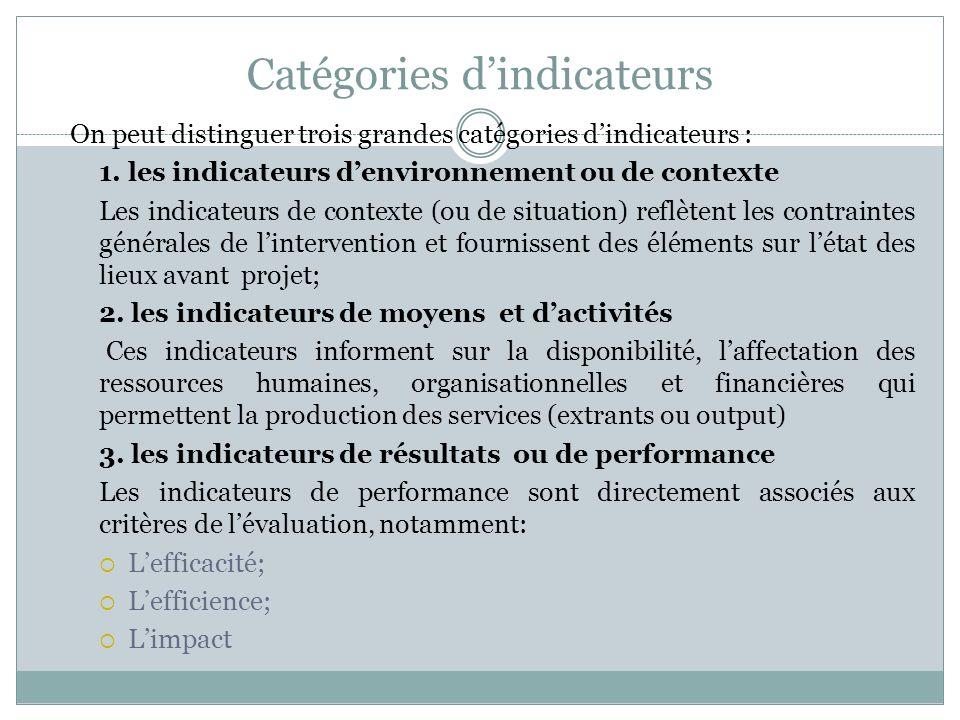 Catégories dindicateurs On peut distinguer trois grandes catégories dindicateurs : 1. les indicateurs denvironnement ou de contexte Les indicateurs de