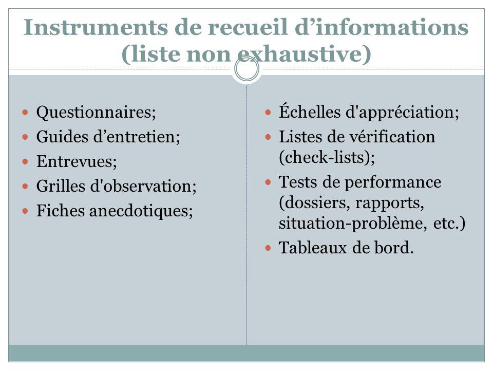 Instruments de recueil dinformations (liste non exhaustive) Questionnaires; Guides dentretien; Entrevues; Grilles d'observation; Fiches anecdotiques;