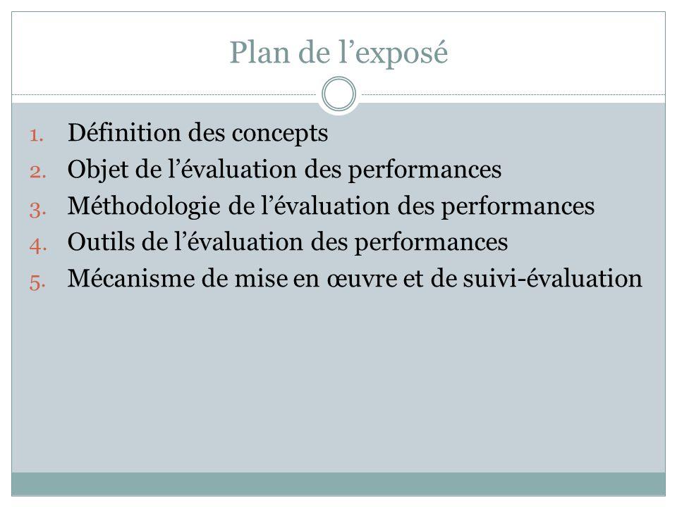 Plan de lexposé 1. Définition des concepts 2. Objet de lévaluation des performances 3. Méthodologie de lévaluation des performances 4. Outils de léval