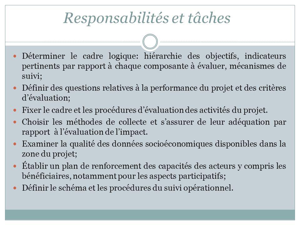 Responsabilités et tâches Déterminer le cadre logique: hiérarchie des objectifs, indicateurs pertinents par rapport à chaque composante à évaluer, méc