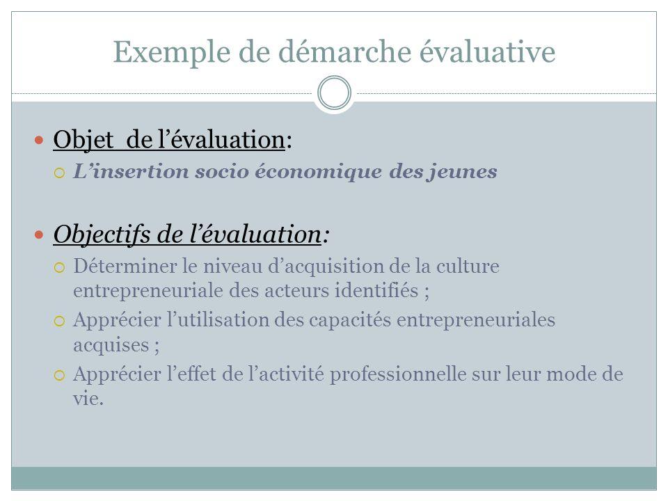 Exemple de démarche évaluative Objet de lévaluation: Linsertion socio économique des jeunes Objectifs de lévaluation: Déterminer le niveau dacquisitio