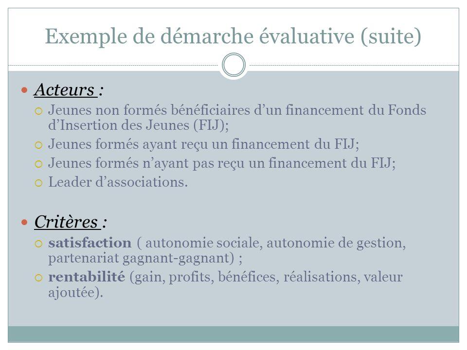 Exemple de démarche évaluative (suite) Acteurs : Jeunes non formés bénéficiaires dun financement du Fonds dInsertion des Jeunes (FIJ); Jeunes formés a