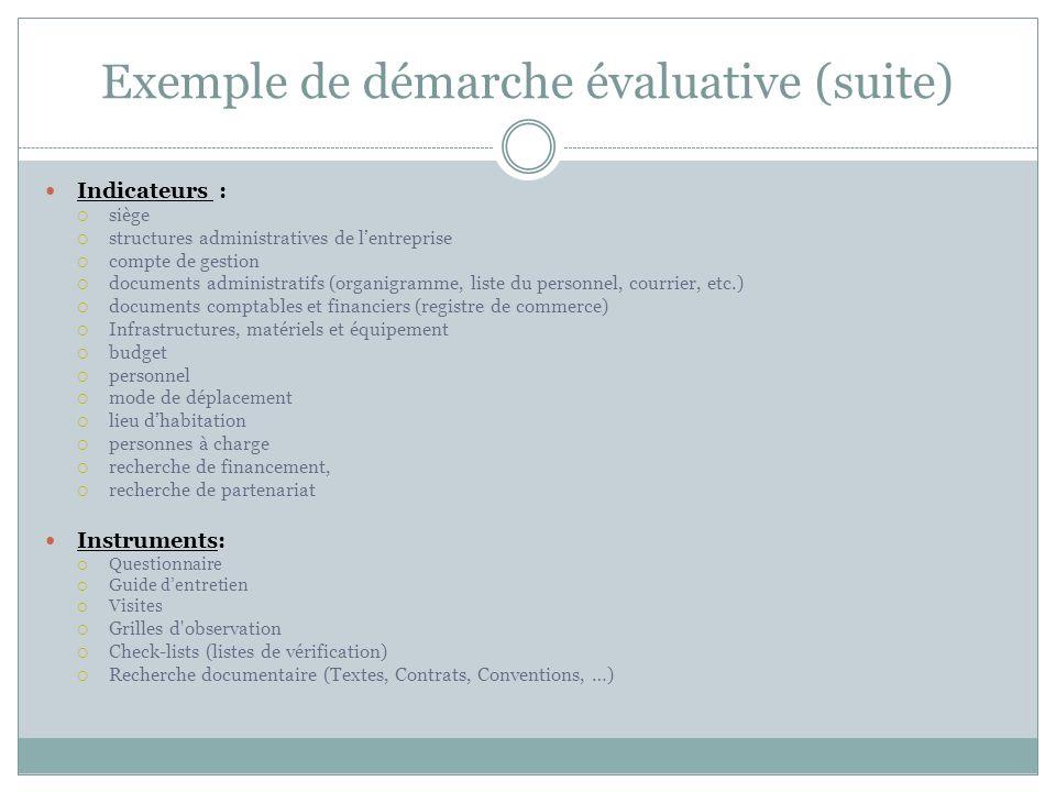Exemple de démarche évaluative (suite) Indicateurs : siège structures administratives de lentreprise compte de gestion documents administratifs (organ