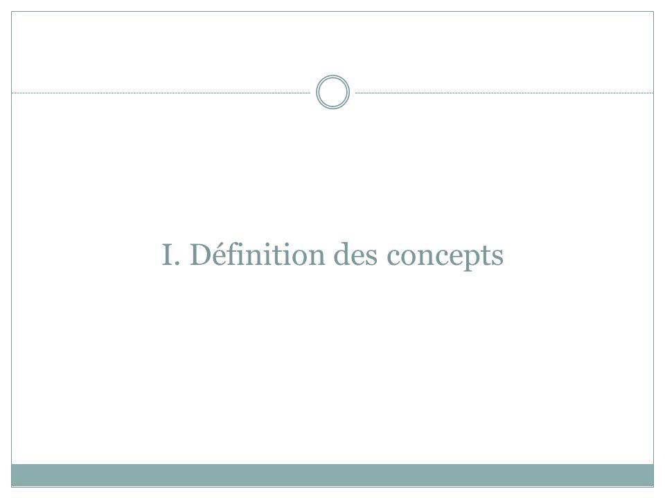 I. Définition des concepts