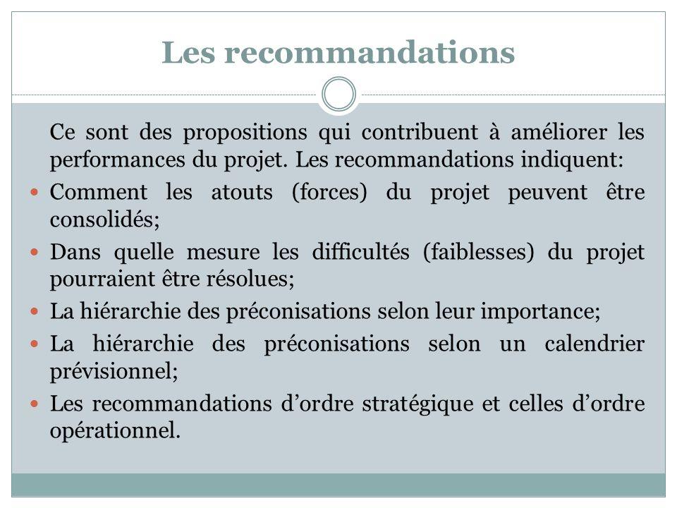 Les recommandations Ce sont des propositions qui contribuent à améliorer les performances du projet. Les recommandations indiquent: Comment les atouts