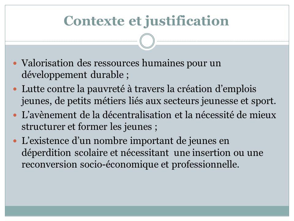Contexte et justification Valorisation des ressources humaines pour un développement durable ; Lutte contre la pauvreté à travers la création demplois