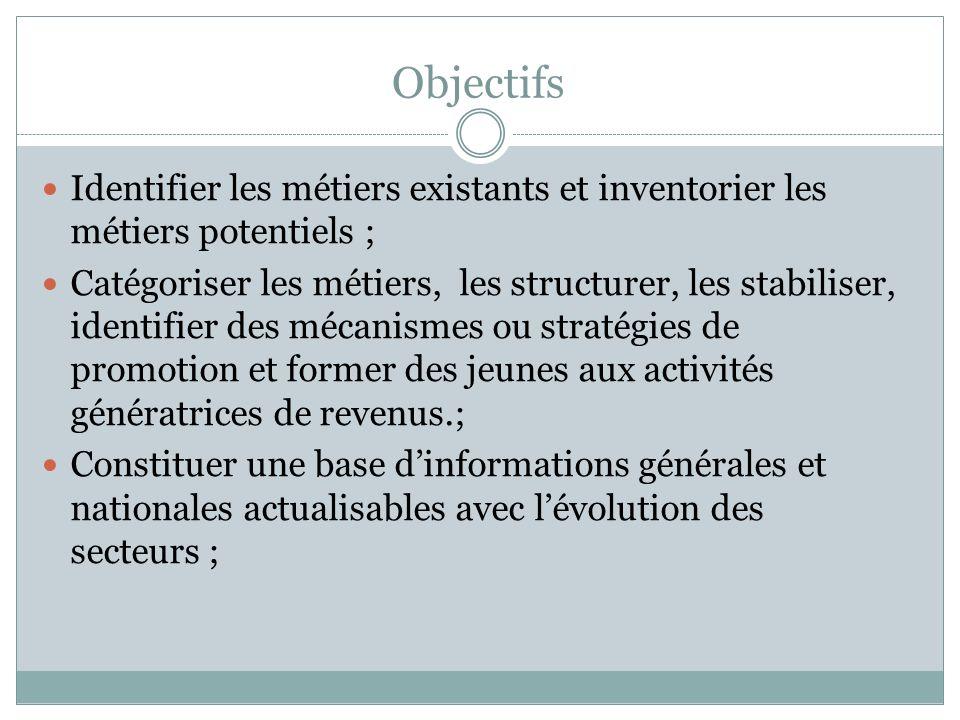 Objectifs Identifier les métiers existants et inventorier les métiers potentiels ; Catégoriser les métiers, les structurer, les stabiliser, identifier