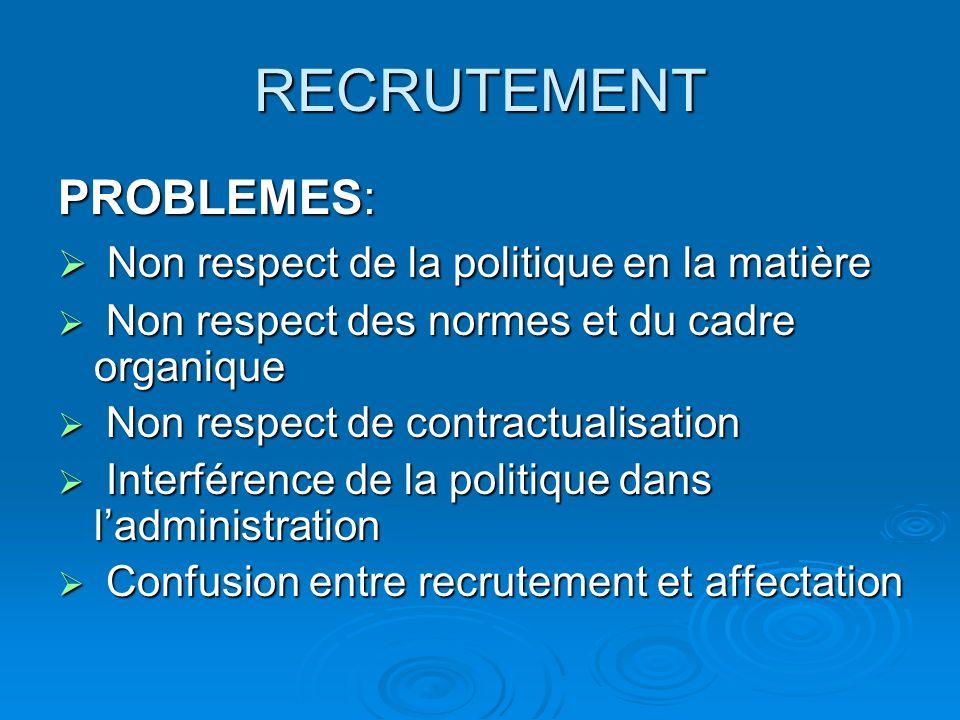 RECRUTEMENT PROBLEMES: Non respect de la politique en la matière Non respect de la politique en la matière Non respect des normes et du cadre organiqu