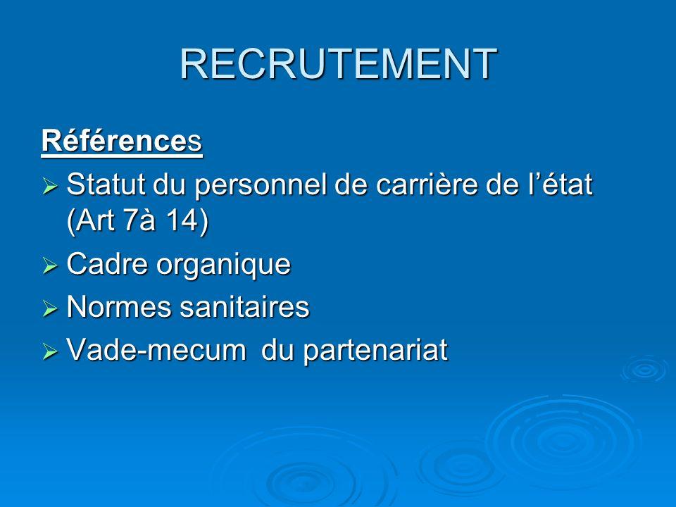 RECRUTEMENT Références Statut du personnel de carrière de létat (Art 7à 14) Statut du personnel de carrière de létat (Art 7à 14) Cadre organique Cadre