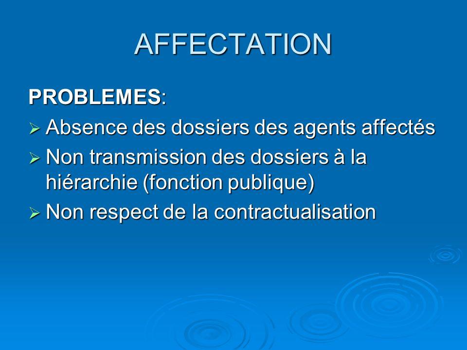 AFFECTATION PROBLEMES: Absence des dossiers des agents affectés Absence des dossiers des agents affectés Non transmission des dossiers à la hiérarchie