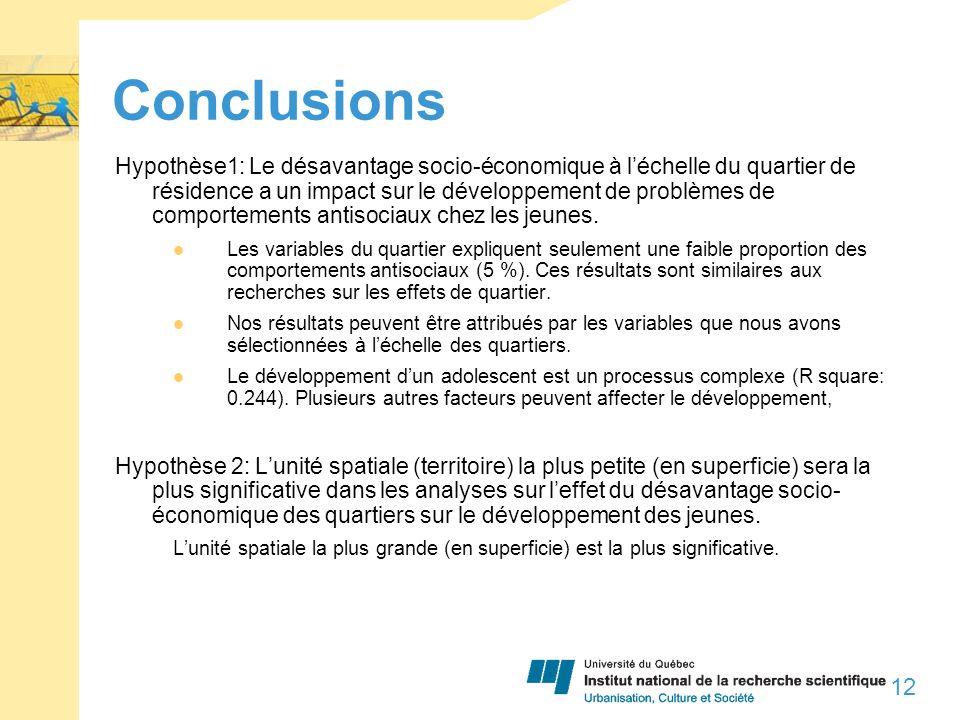 Conclusions Hypothèse1: Le désavantage socio-économique à léchelle du quartier de résidence a un impact sur le développement de problèmes de comportements antisociaux chez les jeunes.